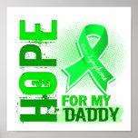 Esperança para meu linfoma do pai poster