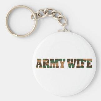 Esposa do exército chaveiro