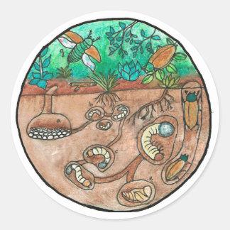 Etiqueta do ciclo de vida do besouro