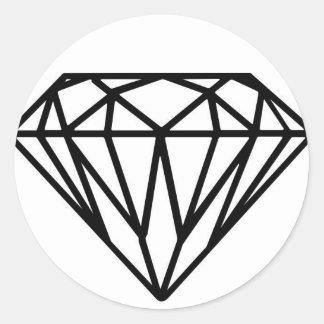 Etiqueta do diamante