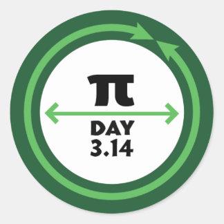 Etiqueta do verde do dia do Pi