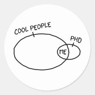 Etiqueta legal do PhD
