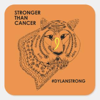 Etiquetas fortes de Dylan - pequenas
