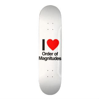 eu amo o ordem de grandeza skates