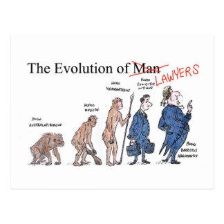 Evolução do cartão do homem