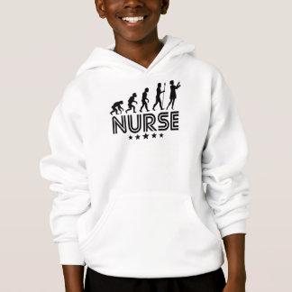 Evolução retro da enfermeira