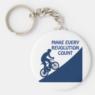 Faça cada revolução contar chaveiro