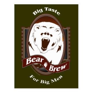 Fermentação do urso: Cartão