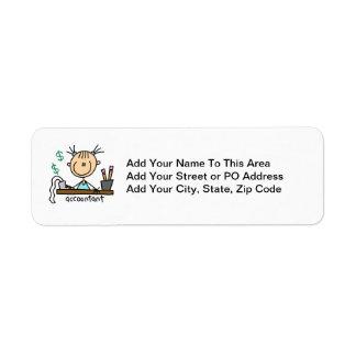 Figura da vara do contador etiqueta endereço de retorno