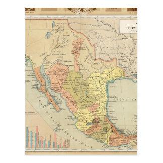 Figuras religiosas e temporais de México Cartão Postal