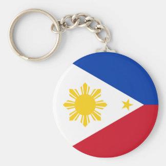 Filipinas embandeiram o MUSEU Zazzle Chaveiros