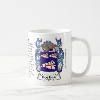 Forbes, história, significado e a caneca da crista