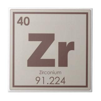 Formul da química do símbolo do elemento químico