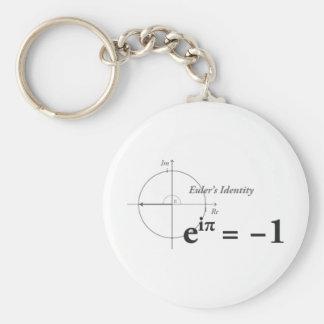 Fórmula da matemática da identidade de Euler Chaveiros