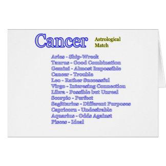 Fósforo astrológico do cancer os presentes de cartão comemorativo