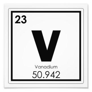 Foto Fórmula da química do símbolo do elemento químico