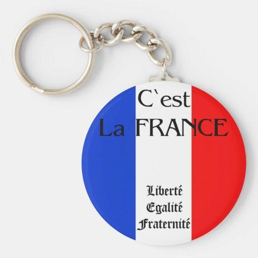 France Chaveiros