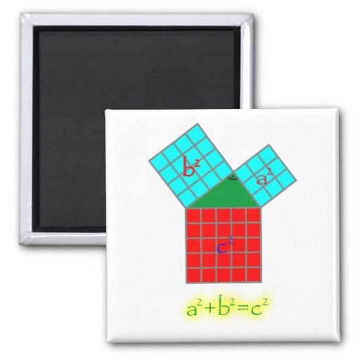 Frase a Pythagoras theorem Imas