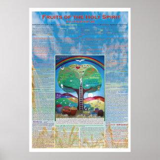Frutas do poster do Espírito Santo com versos