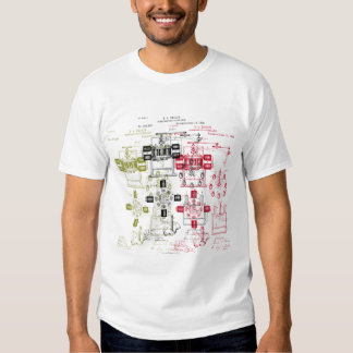 Gerador de Edison Camiseta