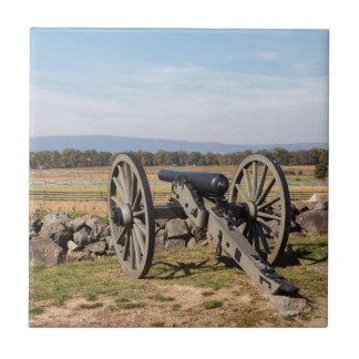 Gettysburg: Uma ideia da carga de Pickett