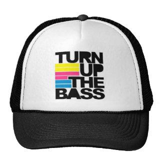 Gire acima do chapéu baixo boné