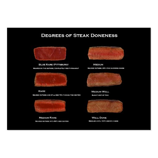 Graus de cozimento do bife (cartão da informação d cartoes de visitas