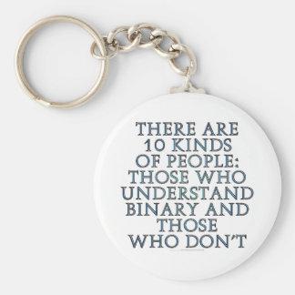 Há 10 tipos das pessoas… chaveiro