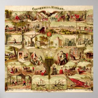 História centenária 1776-1876 dos E.U. Poster
