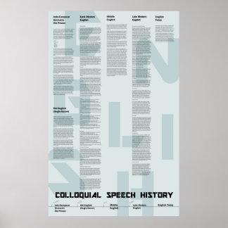 História coloquial do discurso poster