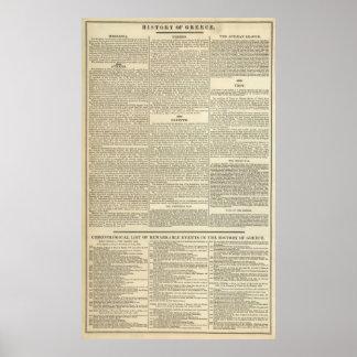 História da cronologia da piscina poster