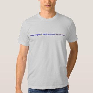 História de sucesso faltada das conexões tshirts