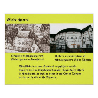 História, teatro Shakespeare do globo Pôster