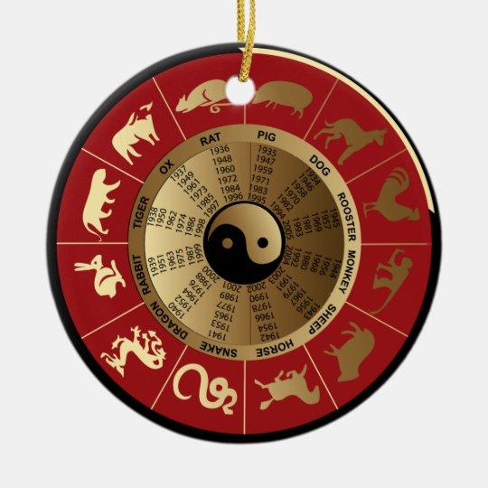 horoscope chinese zodiac ornamento de cerâmica