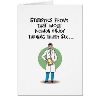 Humor do cartão de aniversário das mulheres 36th