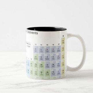 Ilustração exata da tabela periódica caneca de café em dois tons