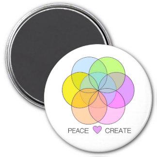 Imã A paz, amor, cria