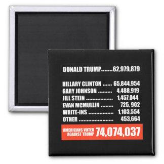 Imã Americanos votados contra o trunfo - branco -