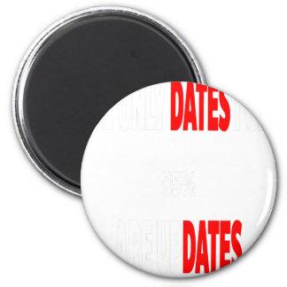 Imã As únicas datas onde eu obtenho são actualizações