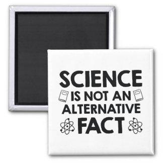 Imã Ciência