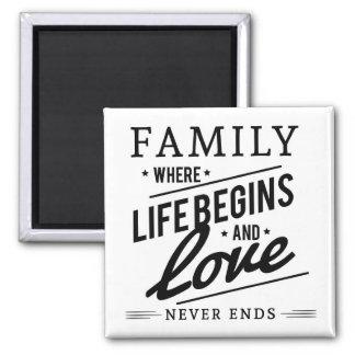 Imã Citações da família