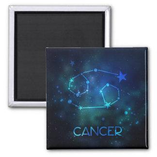 Imã Constelação do cancer