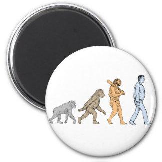 Imã Desenho de passeio da evolução humana