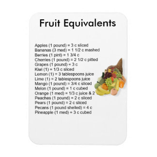 Ímã dos equivalentes da fruta