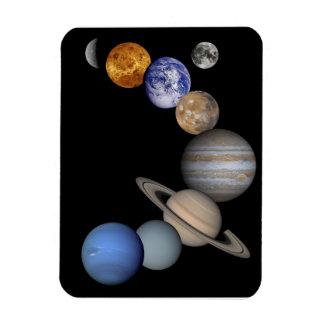 Ímã dos planetas do sistema solar