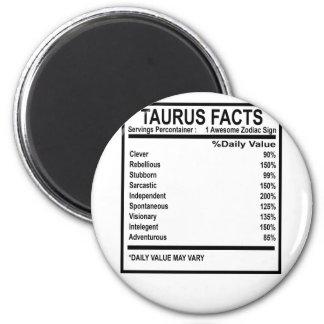IMÃ FATOS DISCRIPTION DO TAURUS.