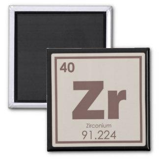Imã Formul da química do símbolo do elemento químico