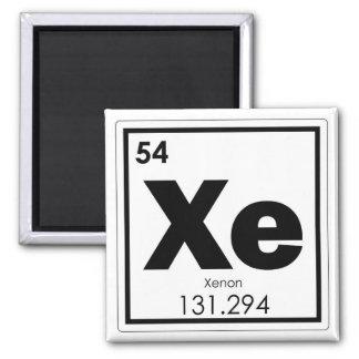 Imã Ge da fórmula da química do símbolo do elemento