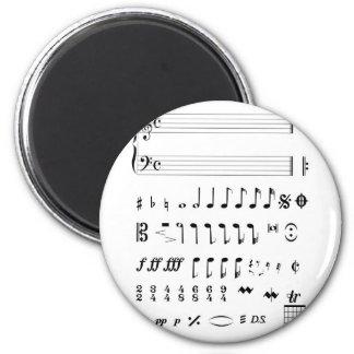 Imã Notação musical