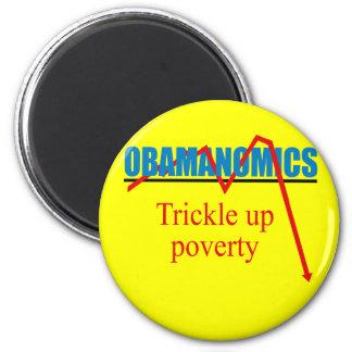 Imã Obamanomics - gotejamento acima da pobreza
